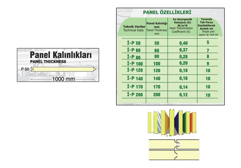 Cold Chamber Panels